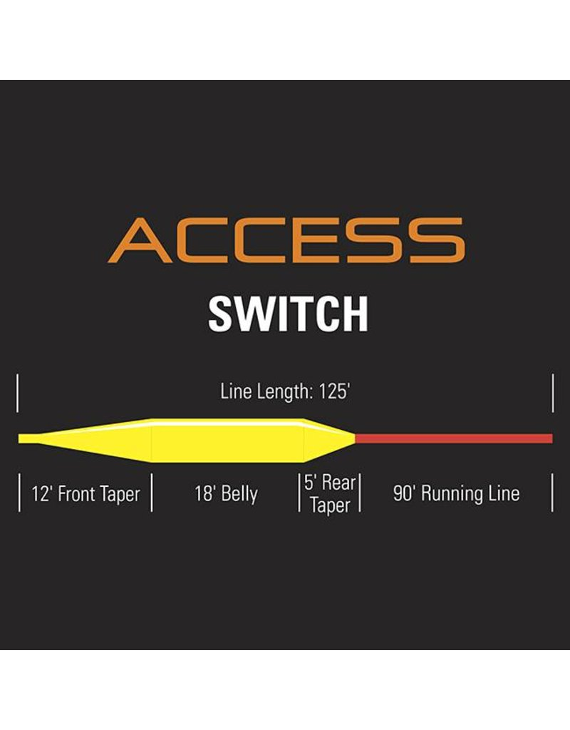 Orvis Company ORVIS ACCESS SWITCH LINE