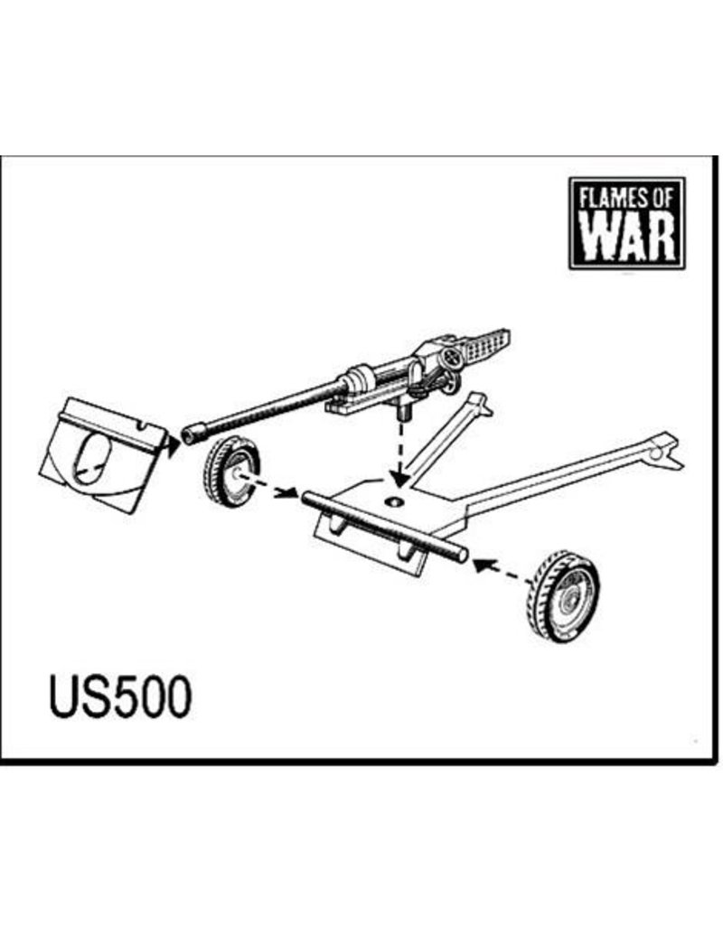 Flames of War US500 M3 37mm gun (x2)