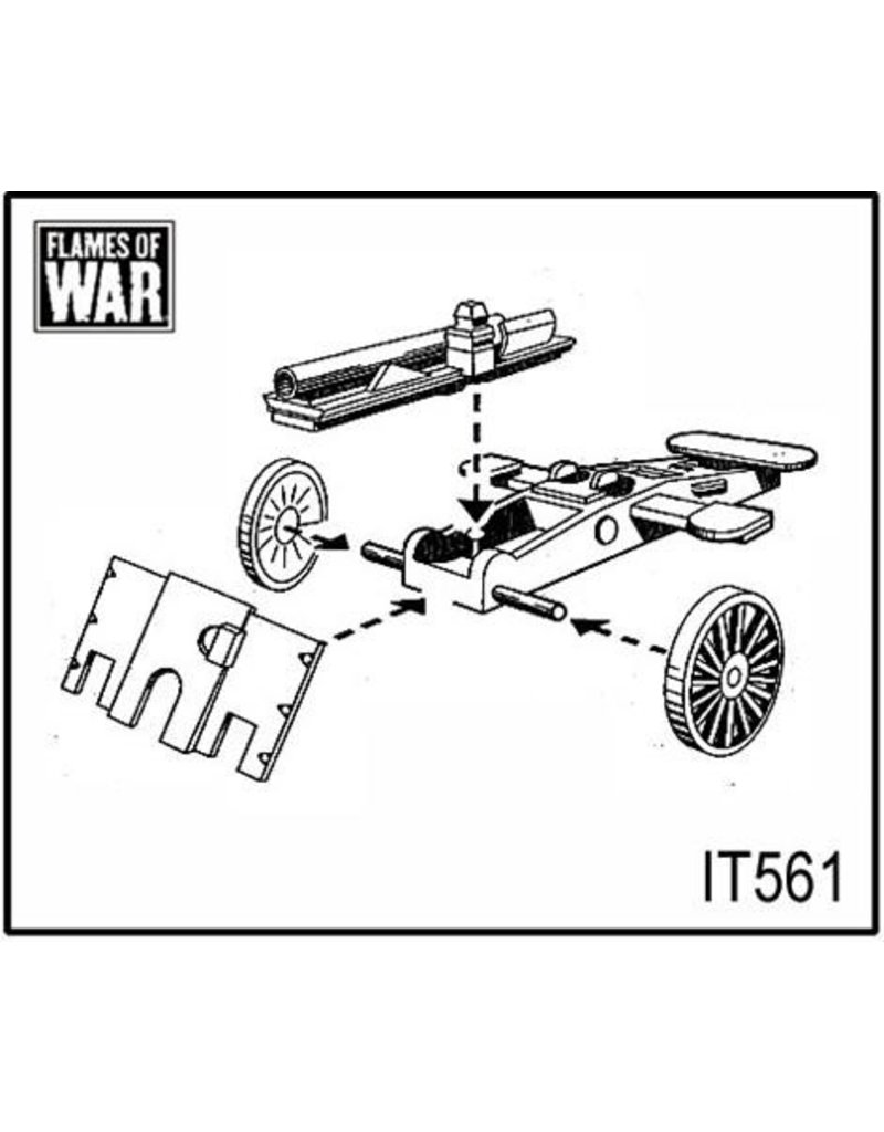Flames of War IT561 65/17 gun (x2)