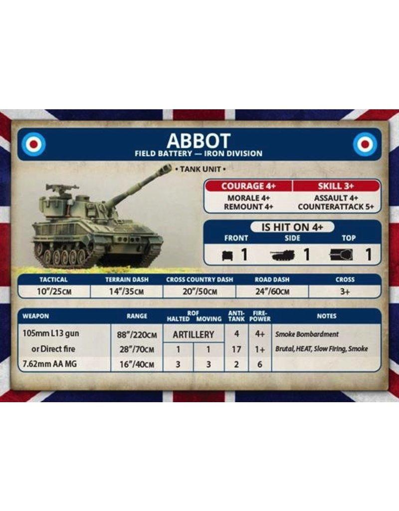 Team Yankee TBBX06 Abbot Field Battery