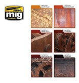 AMMO: of Mig Jimenez DIRECT A.MIG-7106 Acrylic Color Set 6 pcs