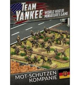 Team Yankee TEBX02 East German Mot-Schutzen Kompanie (73 figures)