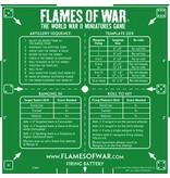 Flames of War AT001I FOW Template Artillery Green