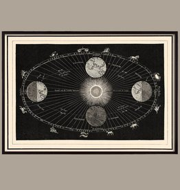 capricorn press capricorn press astronomy art print