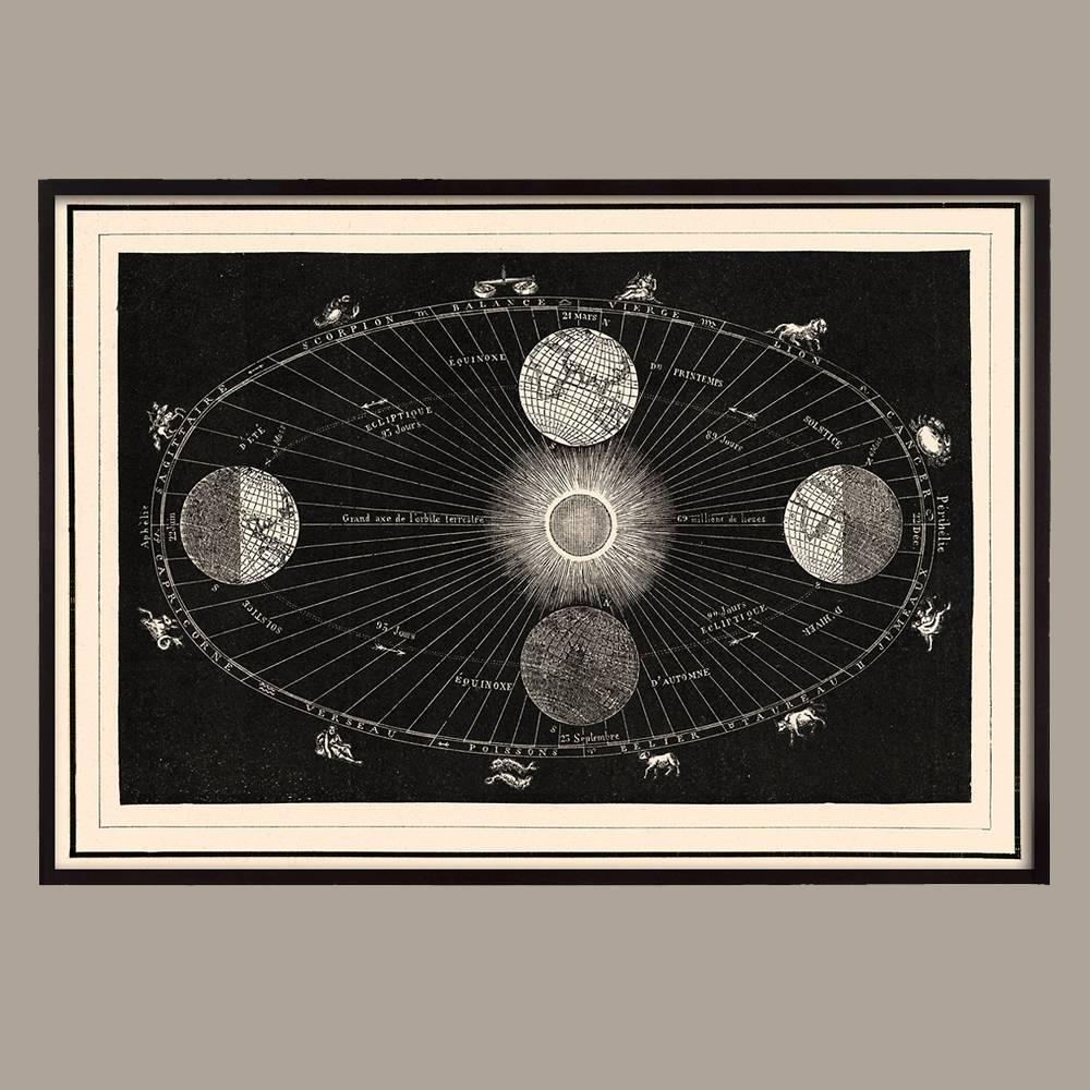 capricorn press capricorn press astronomy art print