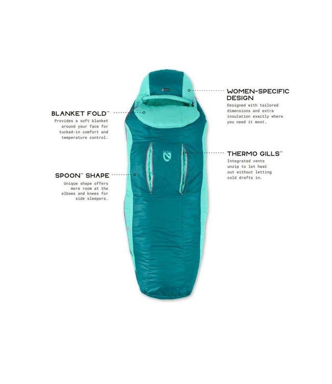Nemo Women's Viola 20 Sleeping Bag