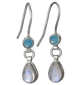 Steven + Clea Chalcedony Moonstone Earrings