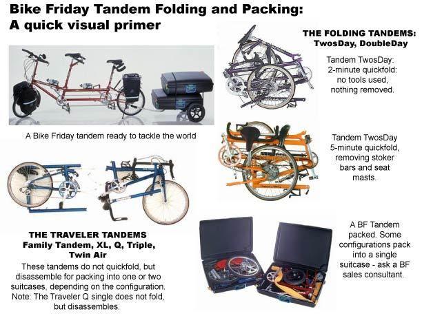 Bike Friday Bike Friday Tandem Two'sDay - Flag Red