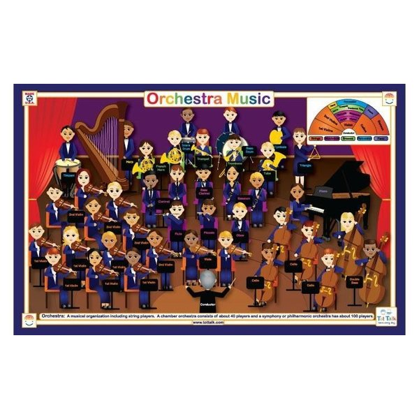 Placemat Orchestra