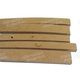 Tops 1963-67 Convertible Top Tack Strip Kit