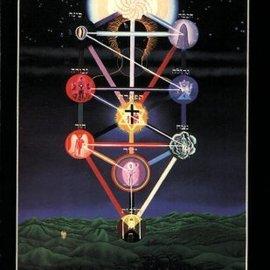 OMEN Mystical Qabalah (Revised)