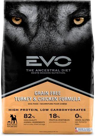 EVO Evo Turkey/Chicken Large Bites Dog Food