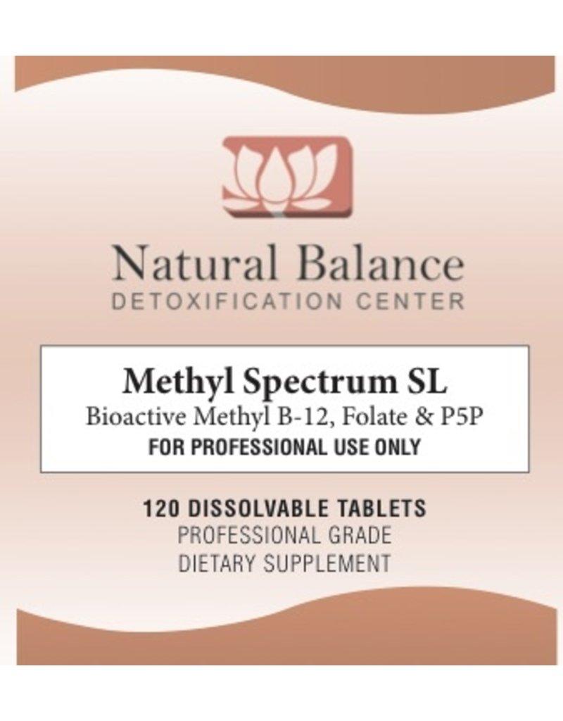 Biomed METHYL SPECTRUM SL (AKA Methylation Complete)120CT (Neuro Biologix)
