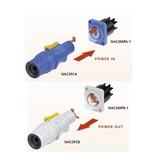 Neutrik Neutrik NAC3FCB powerCON Cable Connector, Grey