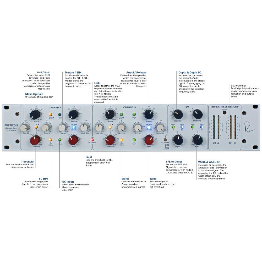 Rupert Neve Designs Rupert Neve Master Buss Processor