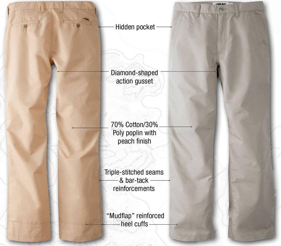 Mountain Khakis Mountain Khakis Poplin Pant Slim Fit