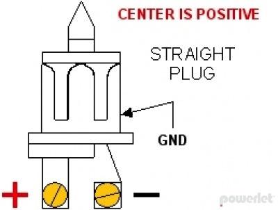 Powerlet Powerlet Deluxe Plug