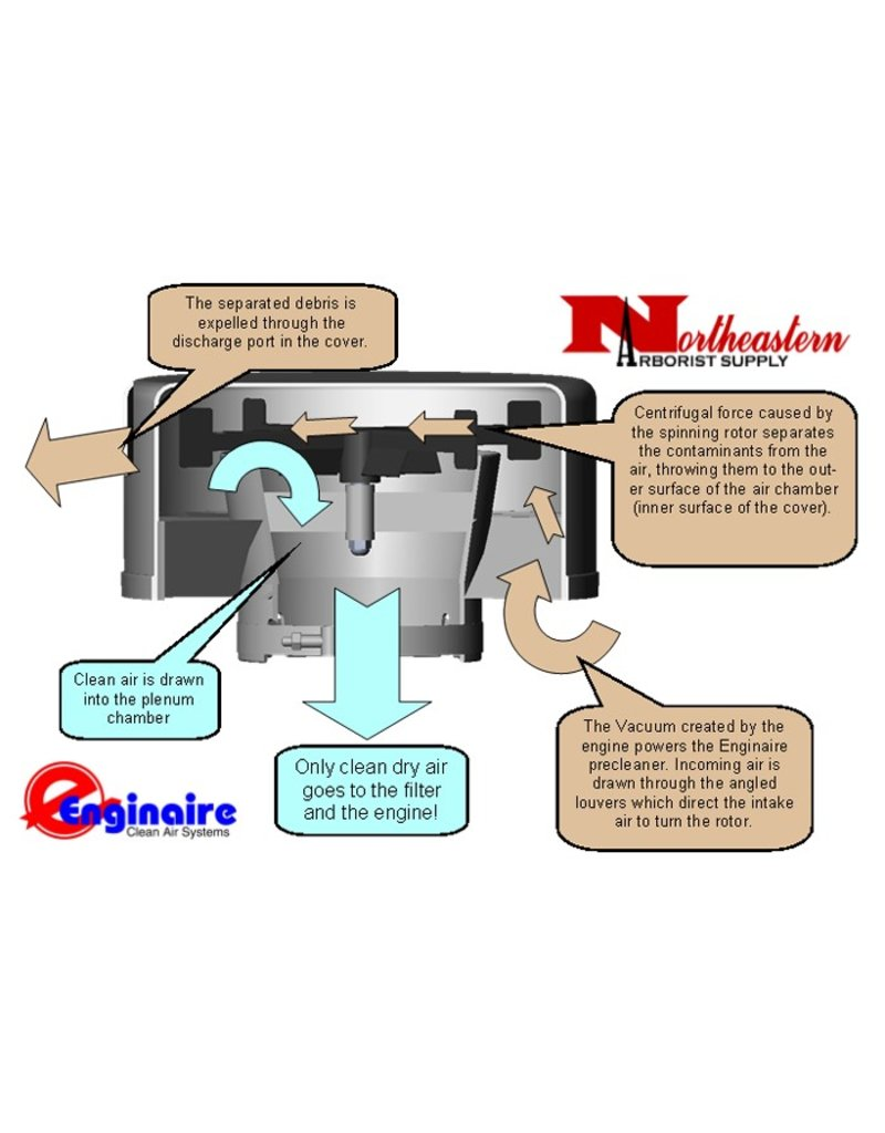 """Enginaire Glass Filled Composite Precleaner, Model """"1.5-3/20"""", 1+1/2"""" ID Inlet"""