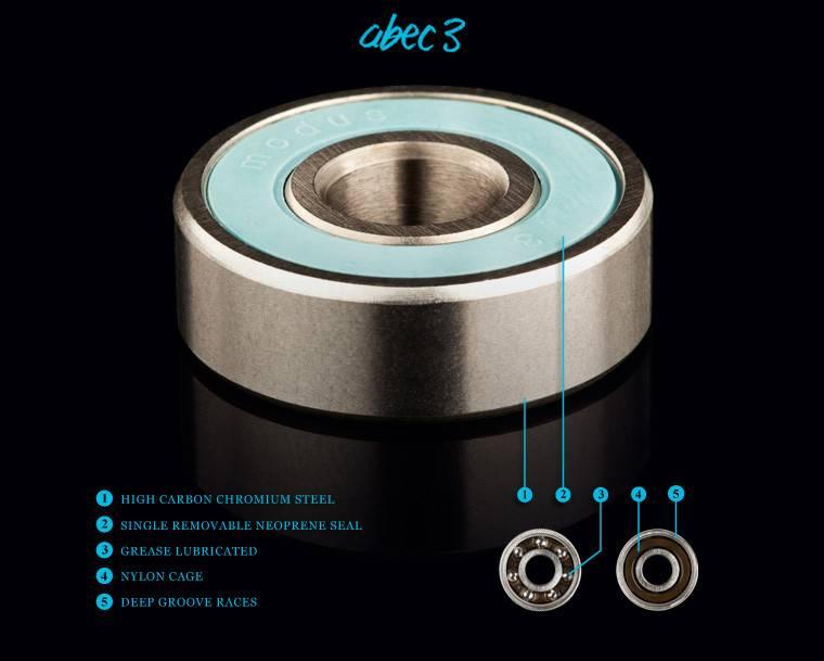 Modus Bearing Co Modus - Abec 3 Bearings