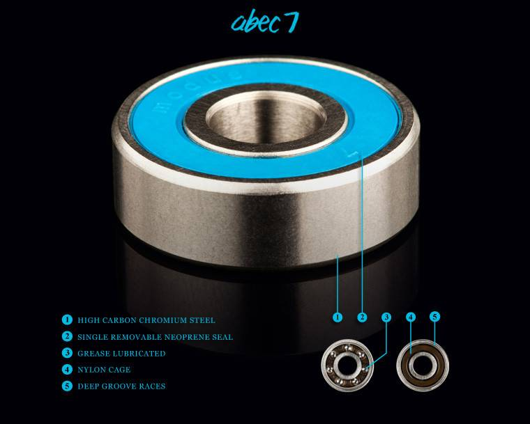 Modus Bearing Co Modus - Abec 7 Bearings