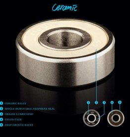 Modus Bearing Co Modus - Ceramic Bearings