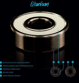 Modus Bearing Co Modus - Titanium Bearings