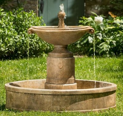 Cast Stone Borghese in Basin Fountain