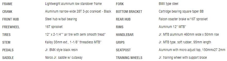 norco blaster details