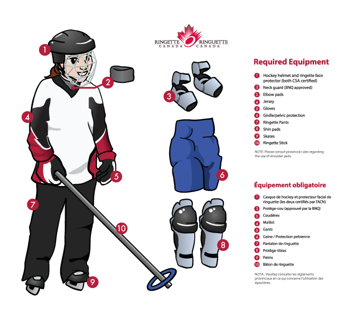 Ringette Equipment Needed