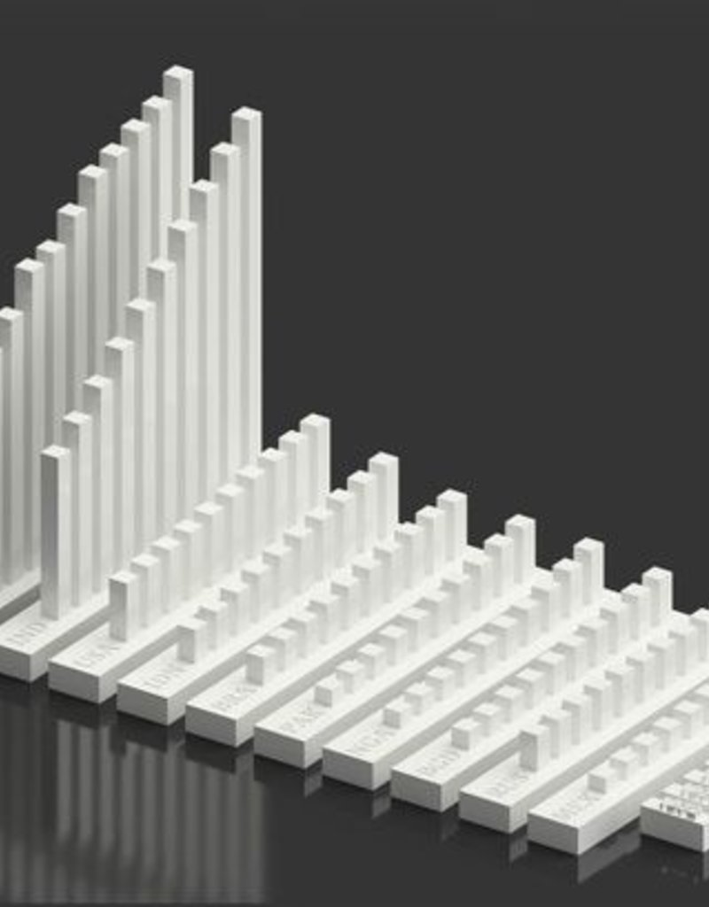 PrintLab Classroom: Make a 3D Population Graph