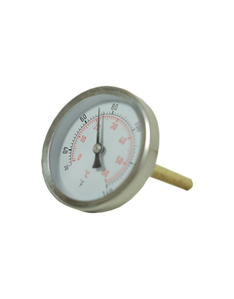 FastRack Thermometer (FastFerment)