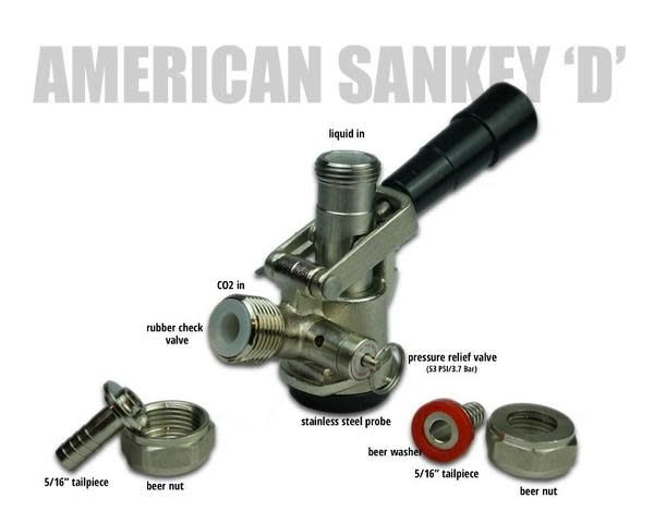 Coldbreak Brewing Sankey Keg Coupler American D-Type