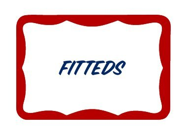 Fitteds