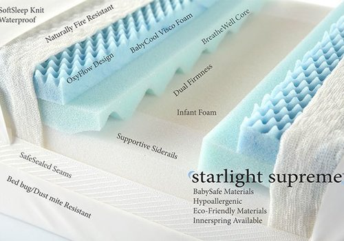 Moonlight Slumber Moonlight Slumber Starlight Supreme All Foam Crib Mattress-  Gel Visco