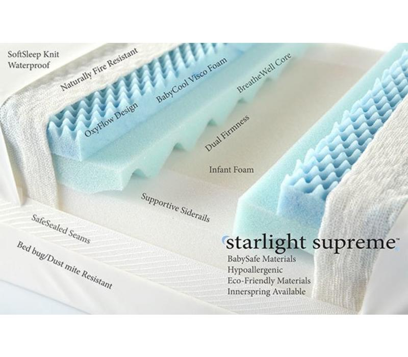 Moonlight Slumber Starlight Supreme All Foam Crib Mattress-  Gel Visco