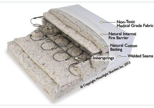 Moonlight Slumber Moonlight Slumber Nature's Star Natural Cotton Mattress With Organic Cover