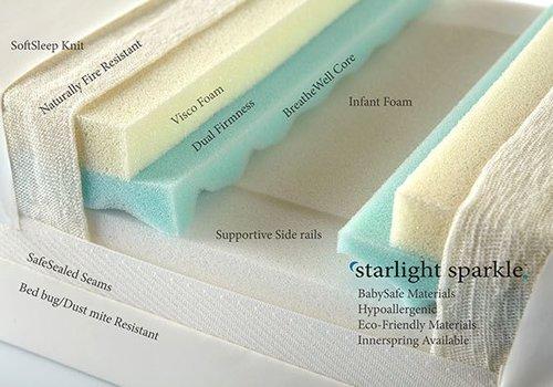 Moonlight Slumber Moonlight Slumber Sparkle All Foam Crib Mattress With Visco And BreathWell Core