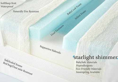 Moonlight Slumber Moonlight Slumber Shimmer All Foam Crib Mattress With Baby Cool Foam