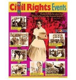 Trend Enterprises Civil Rights Events T-38258