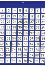100s pocket chart