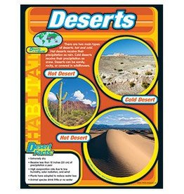 Trend Enterprises Chart 17x22  Deserts