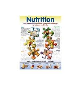 Carson Dellosa Nutrition Chart