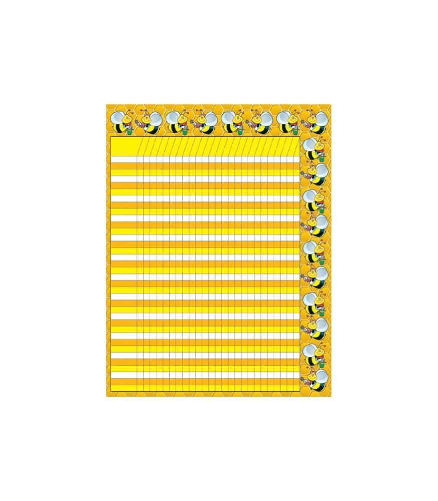 Carson Dellosa Chartlet Incentive Bees