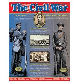 Trend Enterprises Chart 17x22 Civil War