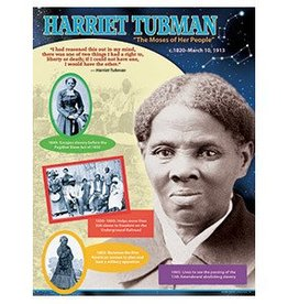 Trend Enterprises Chart 17x22 Harriet Tubman
