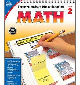 Interactive Notebooks MATH G2