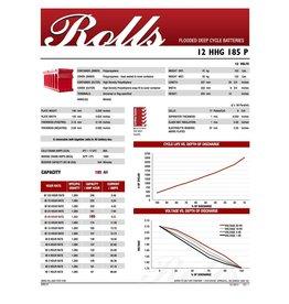 SURRETTE / ROLLS SURRETTE ROLLS BATTERY 12V 4000 SERIES 4D 12 HHG 185P