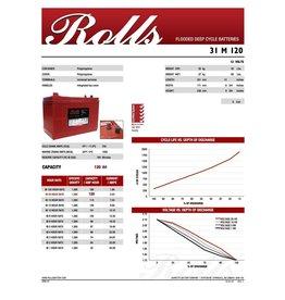 SURRETTE / ROLLS SURRETTE ROLLS BATTERY 12V 4000 SERIES 31M120