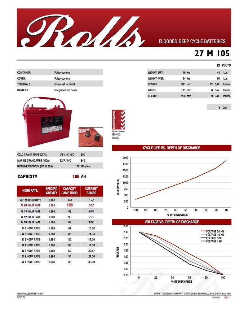 SURRETTE / ROLLS SURRETTE ROLLS BATTERY 12V 4000 SERIES (27HT105) NOW 27M105 *NEW*