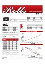 SURRETTE / ROLLS SURRETTE ROLLS BATTERY 12V 4000 SERIES 30H125